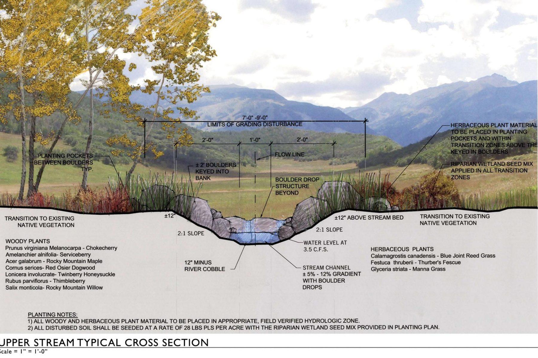 Clear W Ranch Wetland Restoration Planning Construction